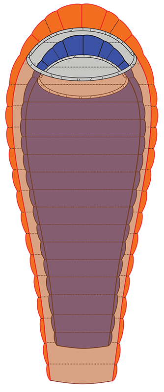Illustration of overbag in use over a standard sized down sleeping bag
